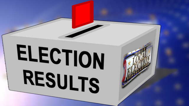 March 6, 2018 Primary Election Results for Lubbock County & Texas