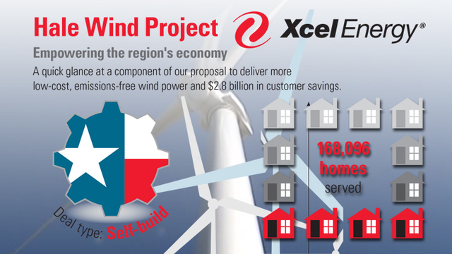 $769 Million Xcel Project Coming to Hale County