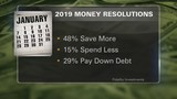 Intentional Living - Financial Resolutions